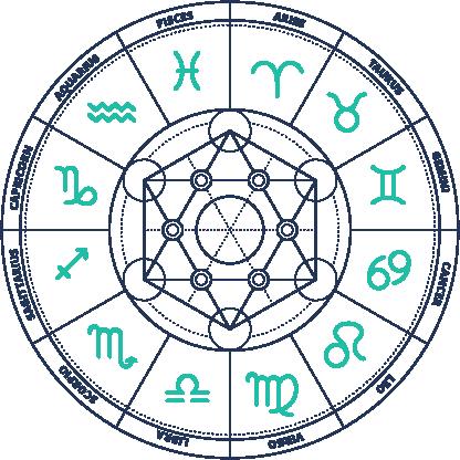 astrologie sternzeichen
